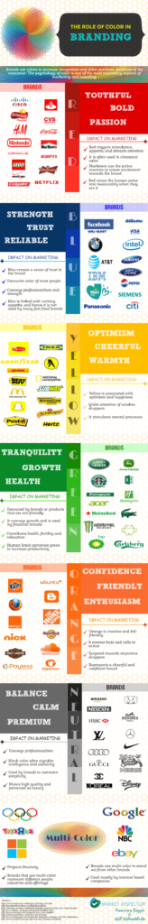 Infographic: Color Psychology In Branding