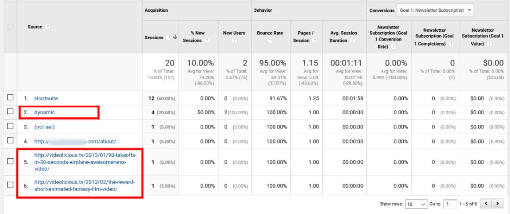 Screenshot: GTM Dynamic Source Tracking Google Analytics Wrong