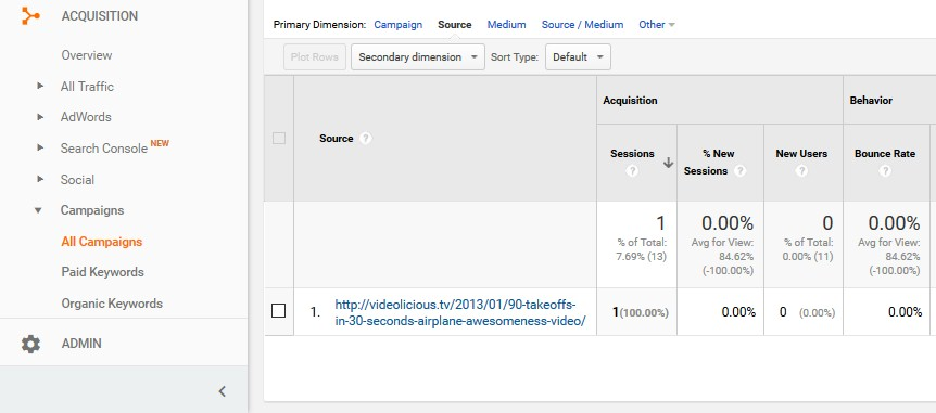 Screenshot: GTM Dynamic UTM Source Tracking Google Analytics Reports