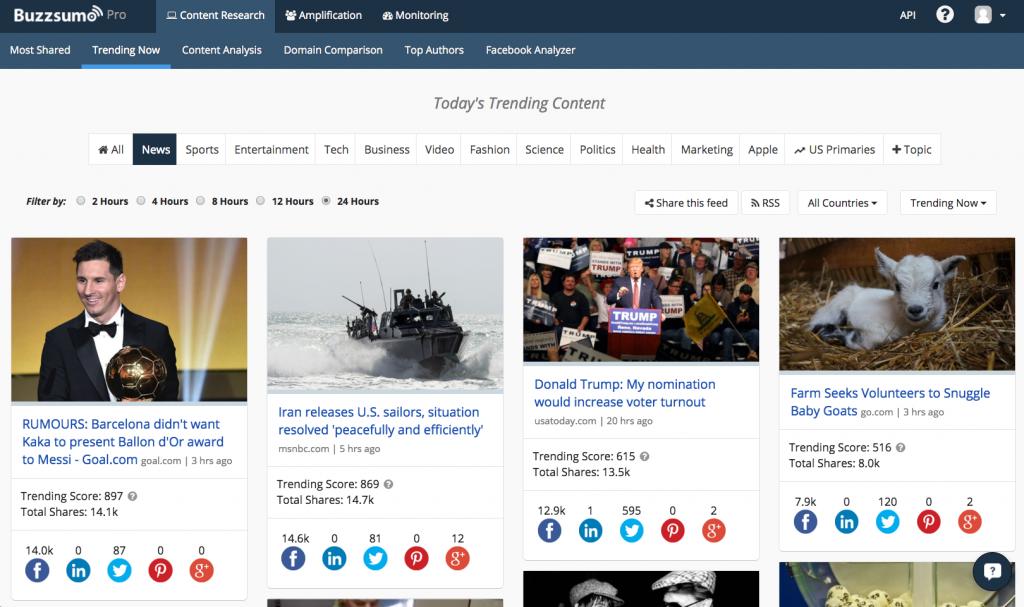 BuzzSumo - Todays Trending Content
