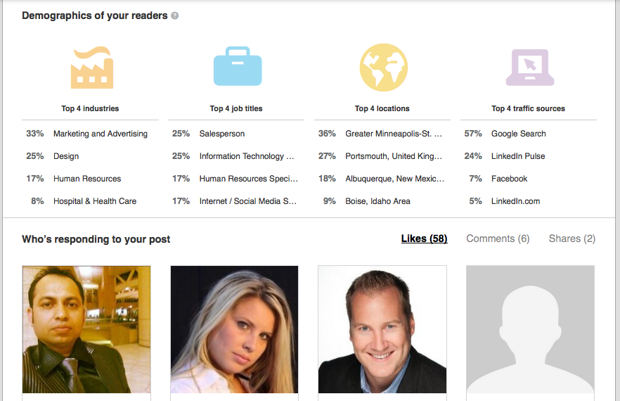 Screenshot: LinkedIn Post Analytics - Who's Viewed Your Posts - Demographics & Engagement