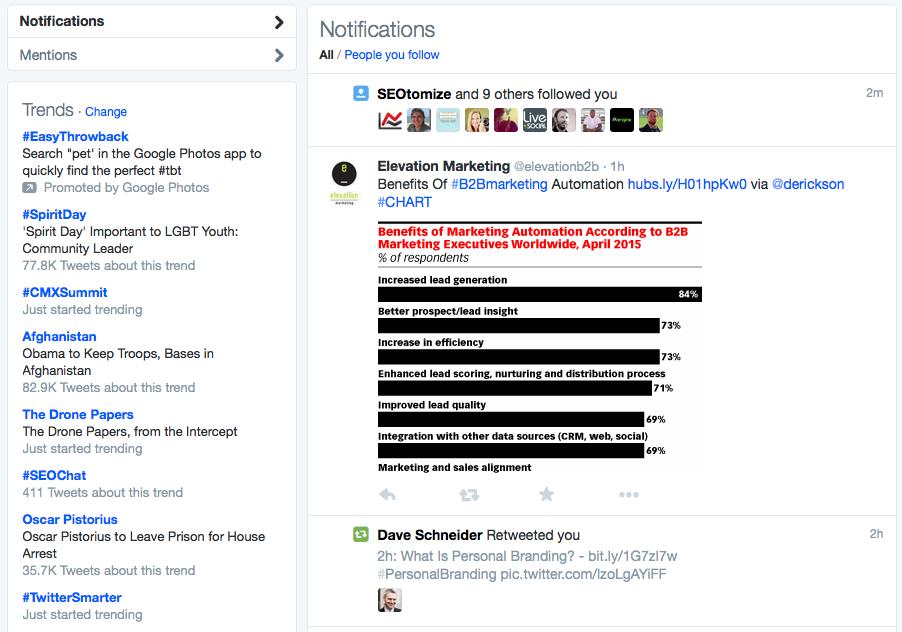 Screenshot: Twitter Notifications